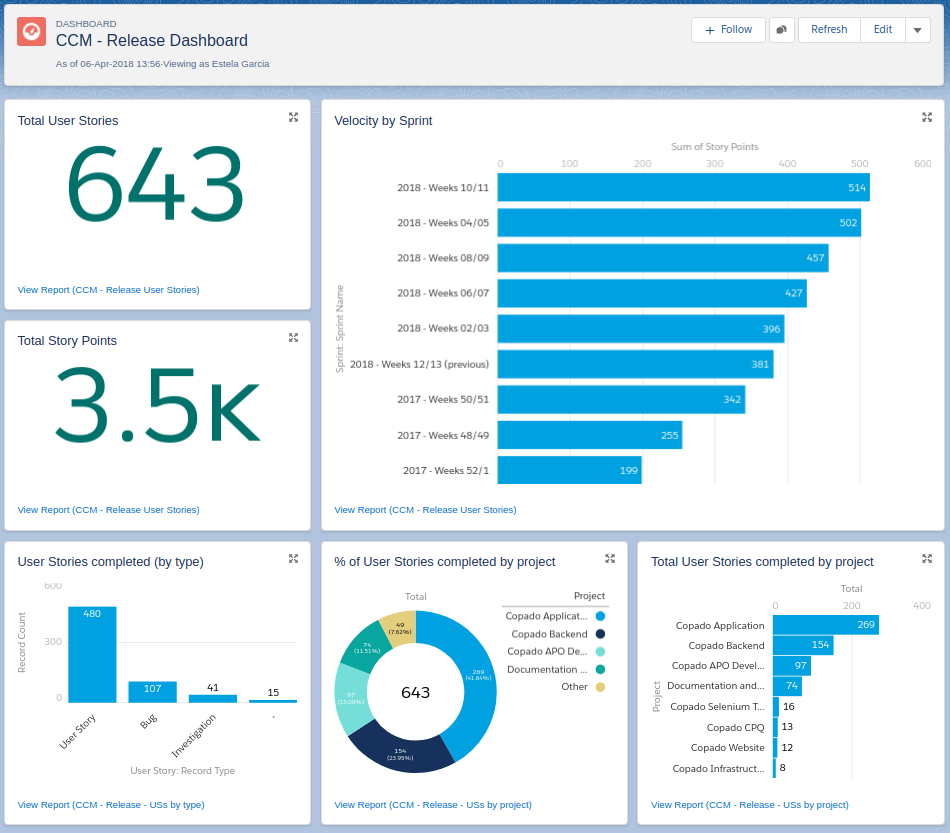 New reports to create amazing dashboards secondary image 1
