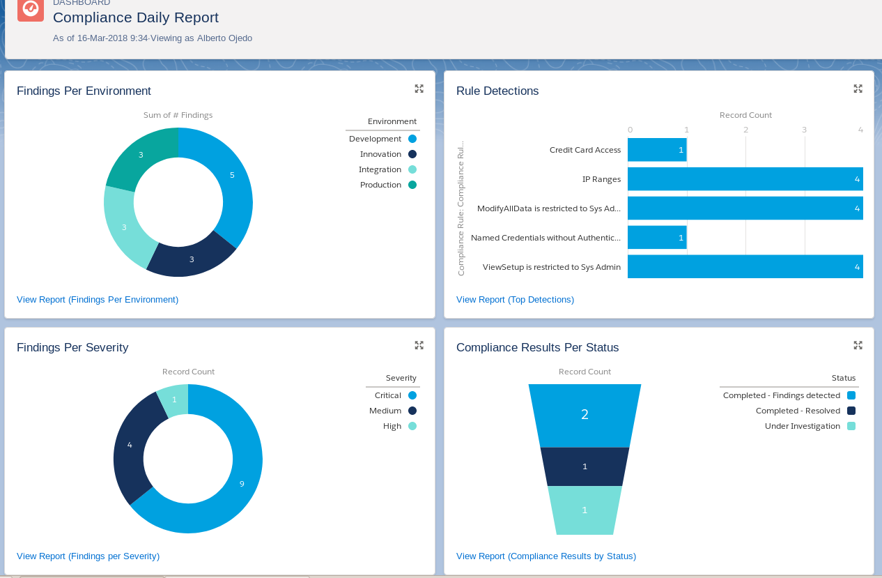New reports to create amazing dashboards secondary image 3