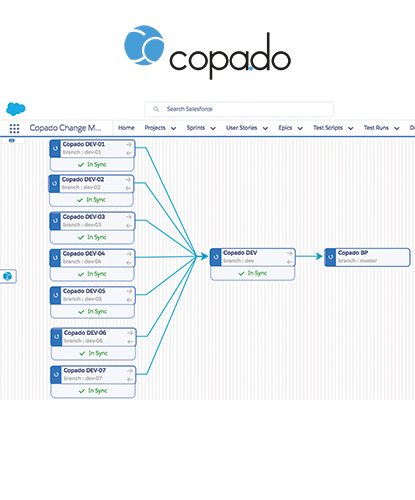 Copado Launches v9.0 secondary image 0